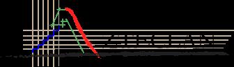 Logotipo Azteclan